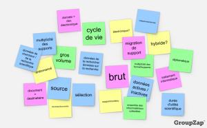 Un brainstorming numérique